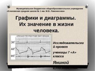 Исследовательский проект ученицы 7 «А» класса Яниной Елизаветы Руководитель:
