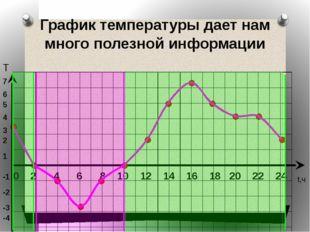 Сейсмограф Используя показания сейсмографов (приборов непрерывно фиксирующих