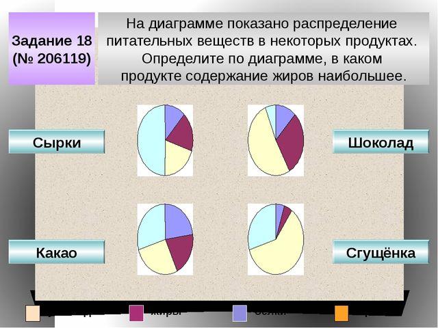 Задание 18 (№ 206119) На диаграмме показано распределение питательных веществ...
