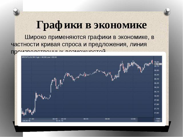 Широко применяются графики в экономике, в частности кривая спроса и предложе...