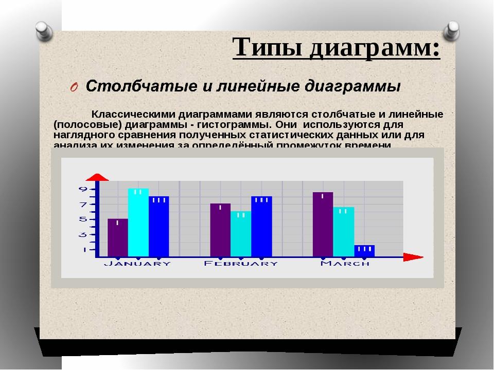 Типы диаграмм: Классическими диаграммами являются столбчатые и линейные (поло...