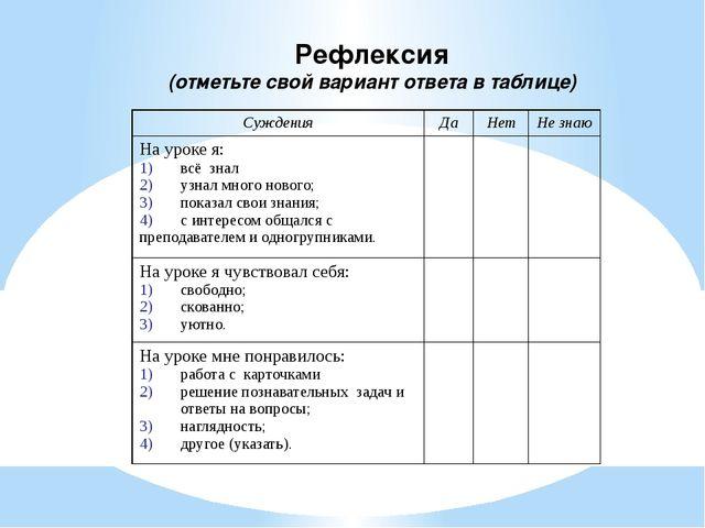 Рефлексия (отметьте свой вариант ответа в таблице) Суждения Да Нет Не знаю На...