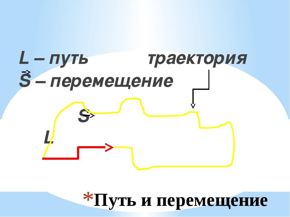 Путь и перемещение L – путь траектория S – перемещение S L