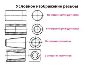 Условное изображение резьбы На стержне цилиндрическая В отверстии цилиндричес