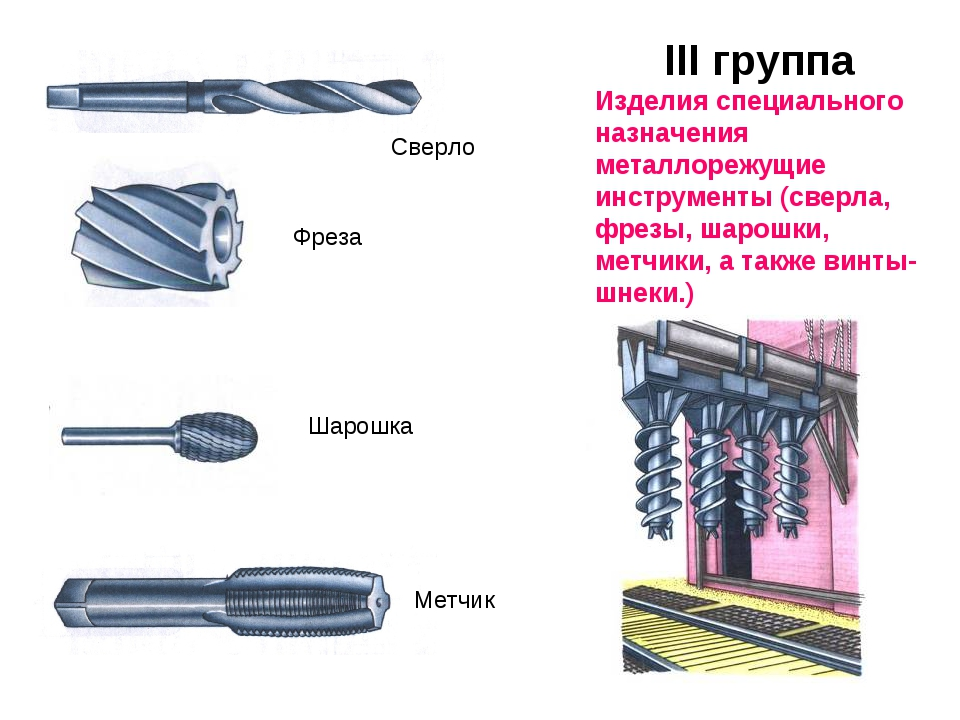 III группа Изделия специального назначения металлорежущие инструменты (сверла...