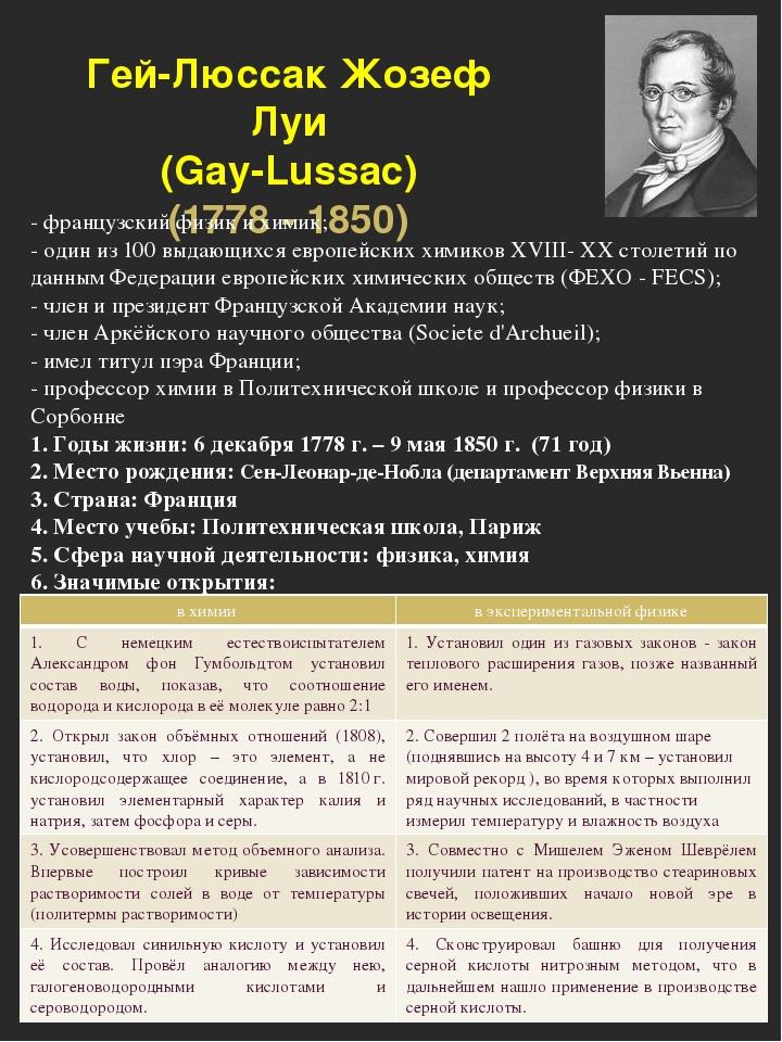 Гей-Люссак Жозеф Луи (Gay-Lussac) (1778 - 1850) - французский физик и химик;...
