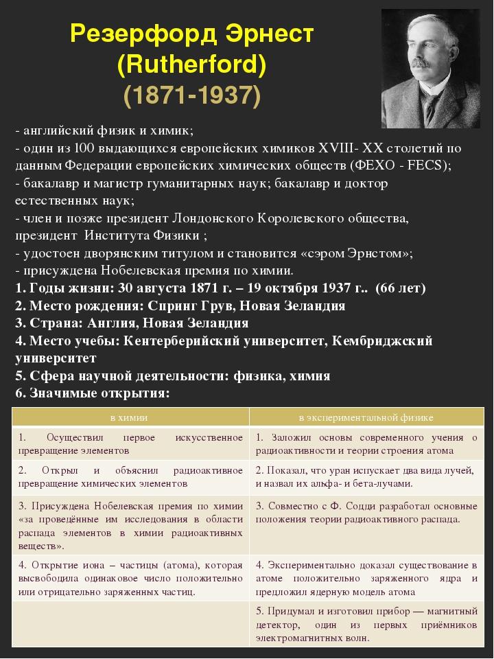 Резерфорд Эрнест (Rutherford) (1871-1937) - английский физик и химик; - один...