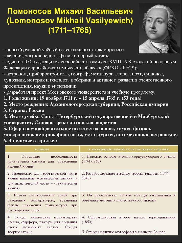 Ломоносов Михаил Васильевич (Lomonosov Mikhail Vasilyewich) (1711–1765) - пер...