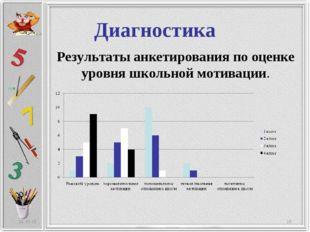 Диагностика Результаты анкетирования по оценке уровня школьной мотивации. * *