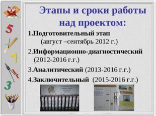Этапы и сроки работы над проектом: 1.Подготовительный этап (август –сентябрь