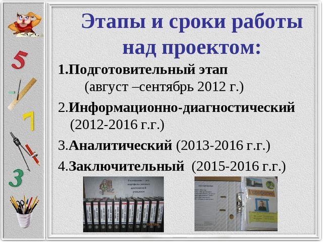 Этапы и сроки работы над проектом: 1.Подготовительный этап (август –сентябрь...