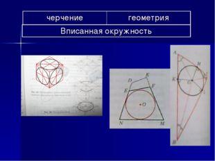 Вписанная окружность черчениегеометрия