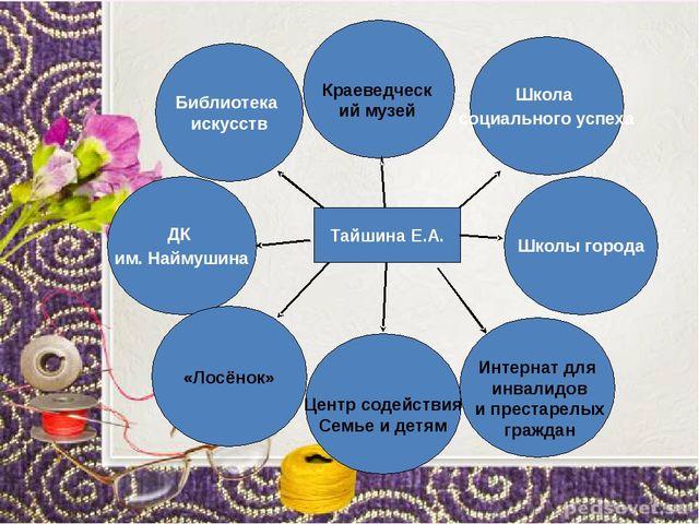 «Лосёнок» Центр содействия Семье и детям Интернат для инвалидов и престарелых...