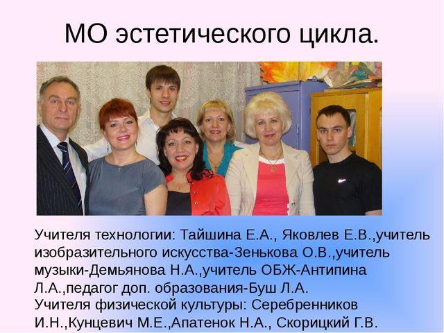 МО эстетического цикла. Учителя физической культуры: Серебренников И.Н.,Кунце...