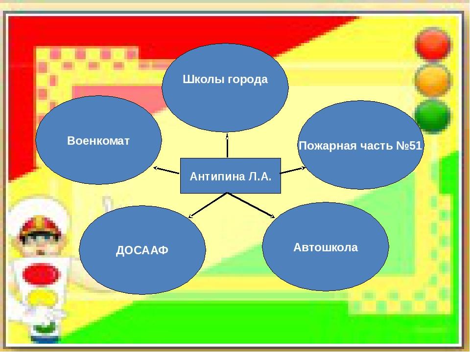 Школы города Автошкола Военкомат Пожарная часть №51 ДОСААФ Антипина Л.А.