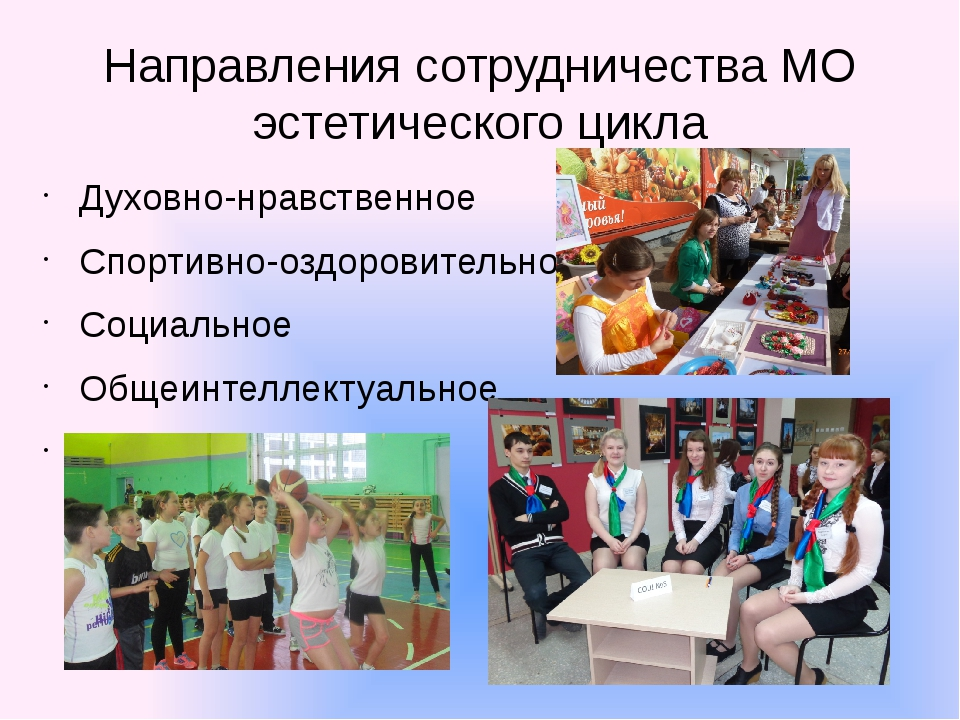 Направления сотрудничества МО эстетического цикла Духовно-нравственное Спорти...