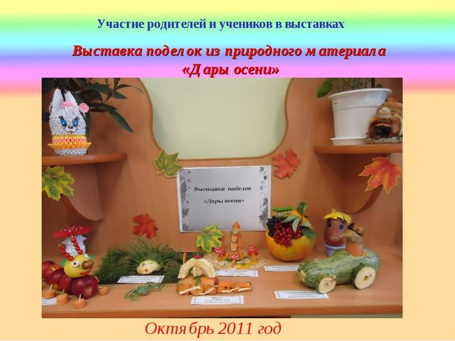 Участие родителей и учеников в выставках Выставка поделок из природного мате...
