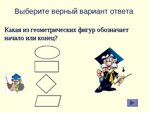 Выберите верный вариант ответа Какая из геометрических фигур обозначает начал...