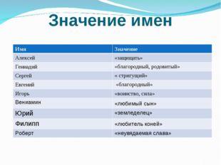 Значение имен ИмяЗначение Алексей«защищать» Геннадий«благородный, родовиты