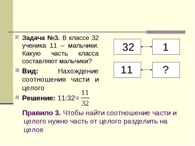 Задача №3. В классе 32 ученика 11 – мальчики. Какую часть класса составляют м...