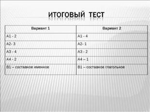 Вариант 1Вариант 2 А1 - 2А1 - 4 А2- 3А2- 1 А3 - 4А3 - 2 А4 - 2А4 – 1 В1
