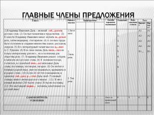 ТекстРабота с текстомОрфограммыСпособы выражения подлежащегоСказуемоеВид