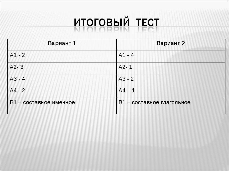 Вариант 1Вариант 2 А1 - 2А1 - 4 А2- 3А2- 1 А3 - 4А3 - 2 А4 - 2А4 – 1 В1...