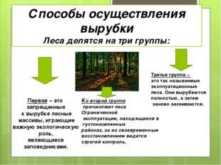 Способы осуществления вырубки Леса делятся на три группы: Первая – это запрещ