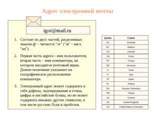Адрес электронной почты igor@mail.ru Состоит из двух частей, разделенных знак