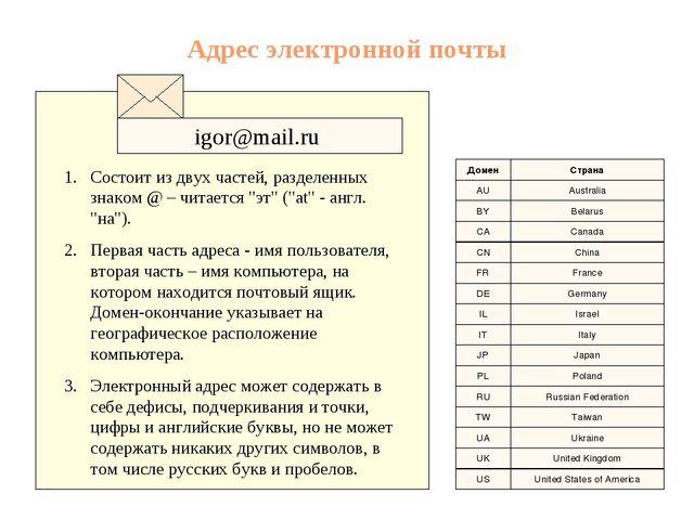 Адрес электронной почты igor@mail.ru Состоит из двух частей, разделенных знак...