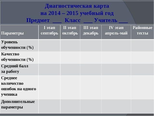 Диагностическая карта на 2014 – 2015 учебный год Предмет ___ Класс ___ Учител...