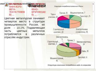 Значение отрасли Цветная металлургия занимает четвертое место в структуре про