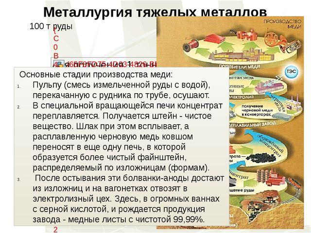 Металлургия тяжелых металлов Основные стадии производства меди: Пульпу (смесь...