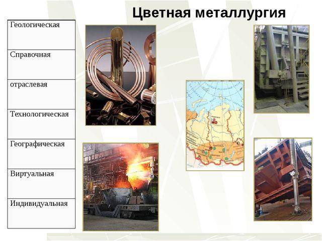 Цветная металлургия Геологическая Справочная отраслевая Технологическая Геогр...