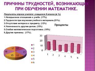 Результаты опроса учителя учащихся 9 класса (в %). 1.Несерьезное отношение к