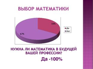 Да -100%