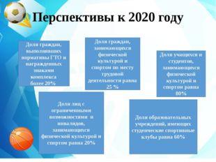 Перспективы к 2020 году Доля граждан, выполнявших нормативы ГТО и награжденны