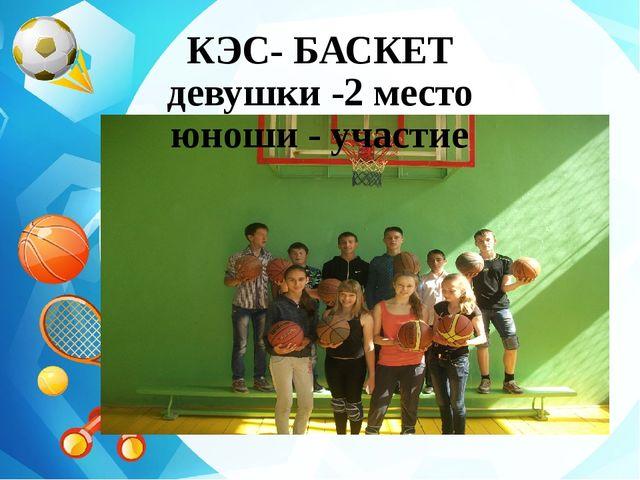 КЭС- БАСКЕТ девушки -2 место юноши - участие