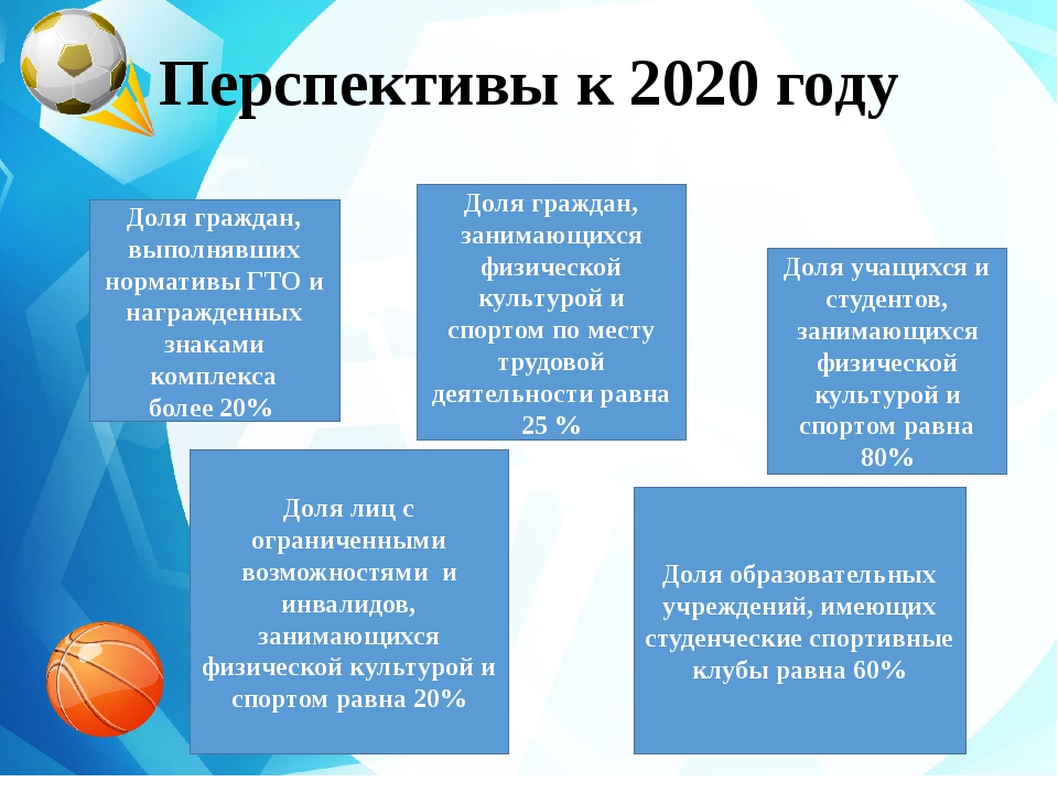 Перспективы к 2020 году Доля граждан, выполнявших нормативы ГТО и награжденны...