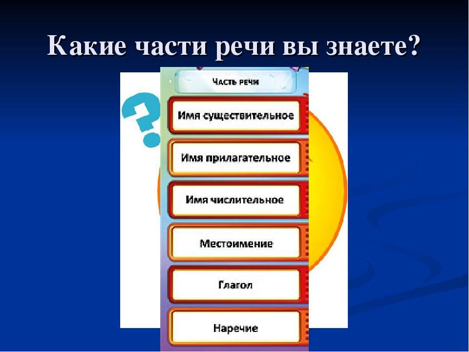 Какие части речи вы знаете?