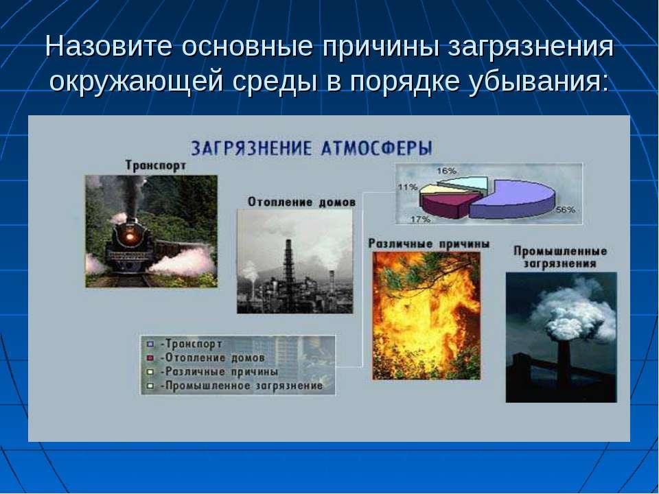 Реферат загрязнение