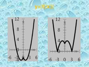 y=|f(|x|)|