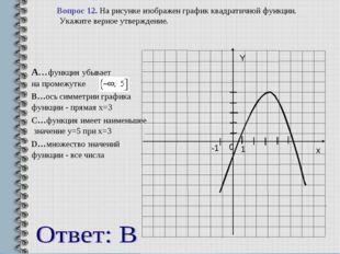 Вопрос 12.На рисунке изображен график квадратичной функции. Укажите верное у