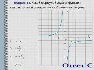 0 x -1 1 Y Вопрос 18.Какой формулой задана функция,