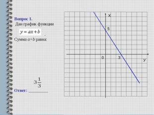 Вопрос 1. Дан график функции . Суммаa+bравна: Ответ: _________ Х 3 0 У 5