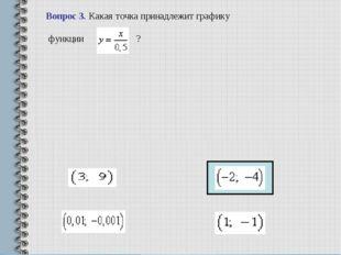Вопрос 3.Какая точка принадлежит графику функции ?