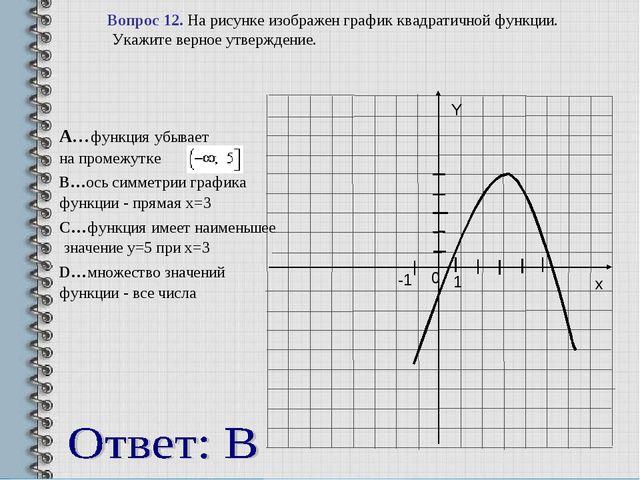 Вопрос 12.На рисунке изображен график квадратичной функции. Укажите верное у...