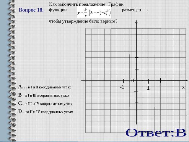 """Вопрос 18.   0 x -1 1 Y Как закончить предложение """"График функции размещен..."""