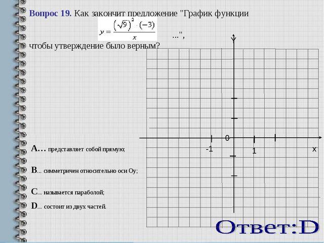"""Вопрос 19. Как закончит предложение """"График функции ..."""", чтобы утверждение..."""