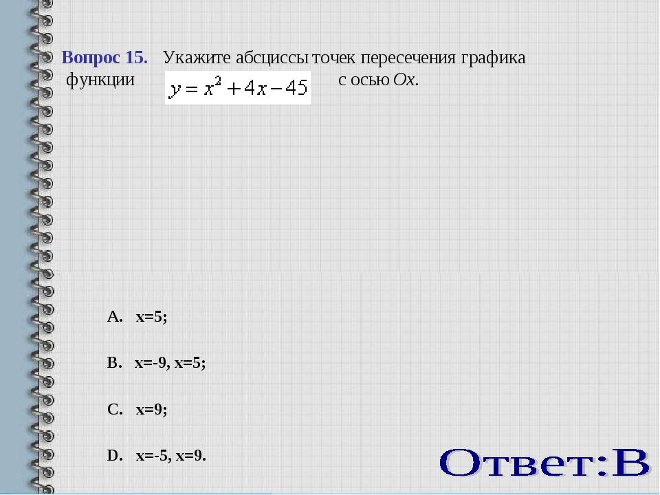 Вопрос 15. Укажите абсциссы точек пересечения графика функции  с осьюOx. ...